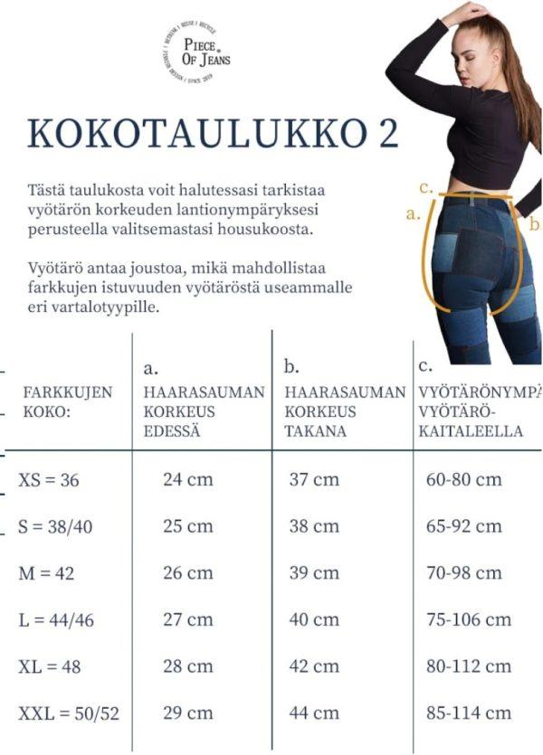 piece_of_jeans_farkut_kokotaulukko2.jpg