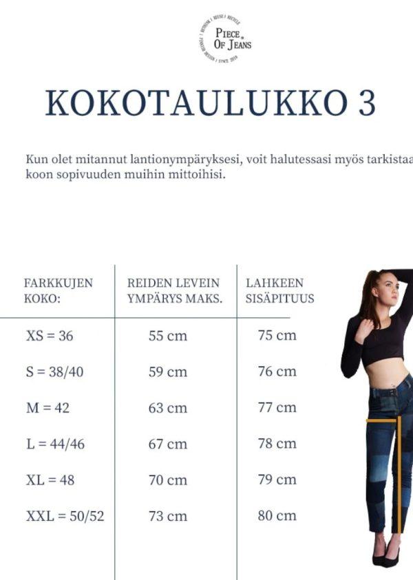 piece_of_jeans_farkut_kokotaulukko3.jpg